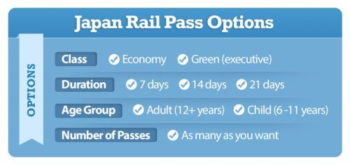 Japan-Rail-Pass-Options