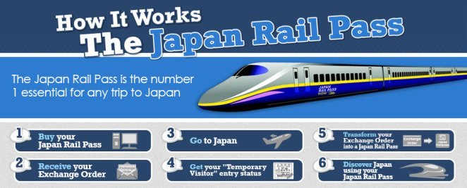 How The Japan Rail Pass Works